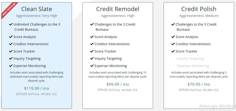 credit saint pricing