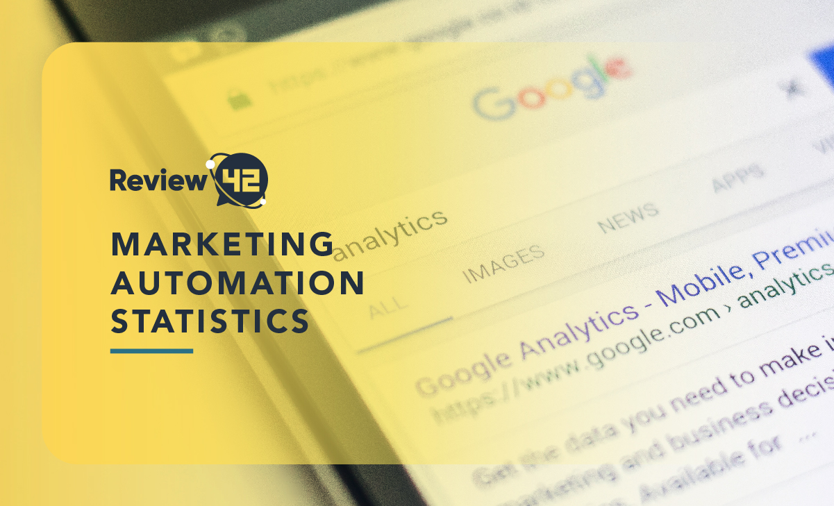 65+ Marketing Automation Statistics to Optimize Your Business in 2020