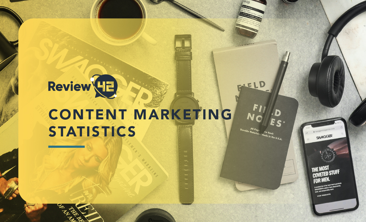 Content Marketing Statistics, Facts & Predictions In 2020