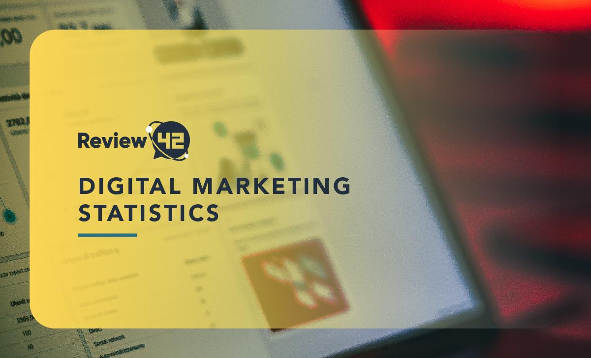 35+ Telling Digital Marketing Statistics [2020's Update]