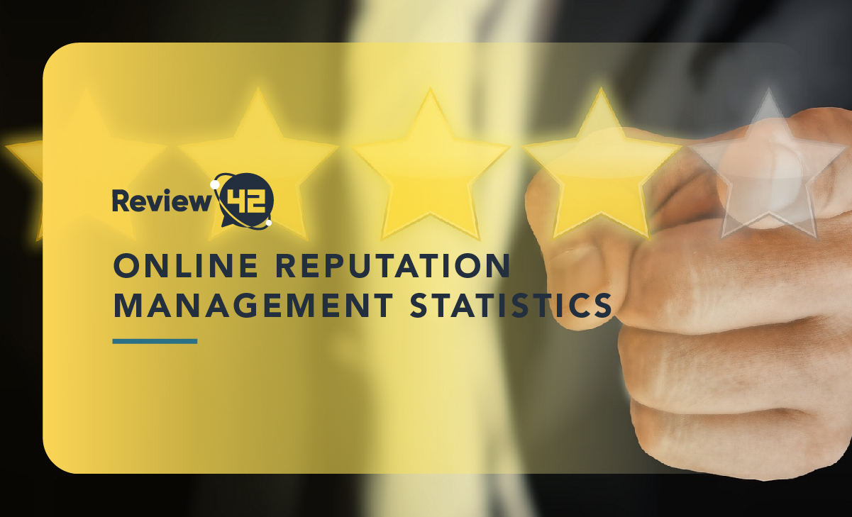 Online Reputation Management Statistics [From 1 to 5-star Rating]