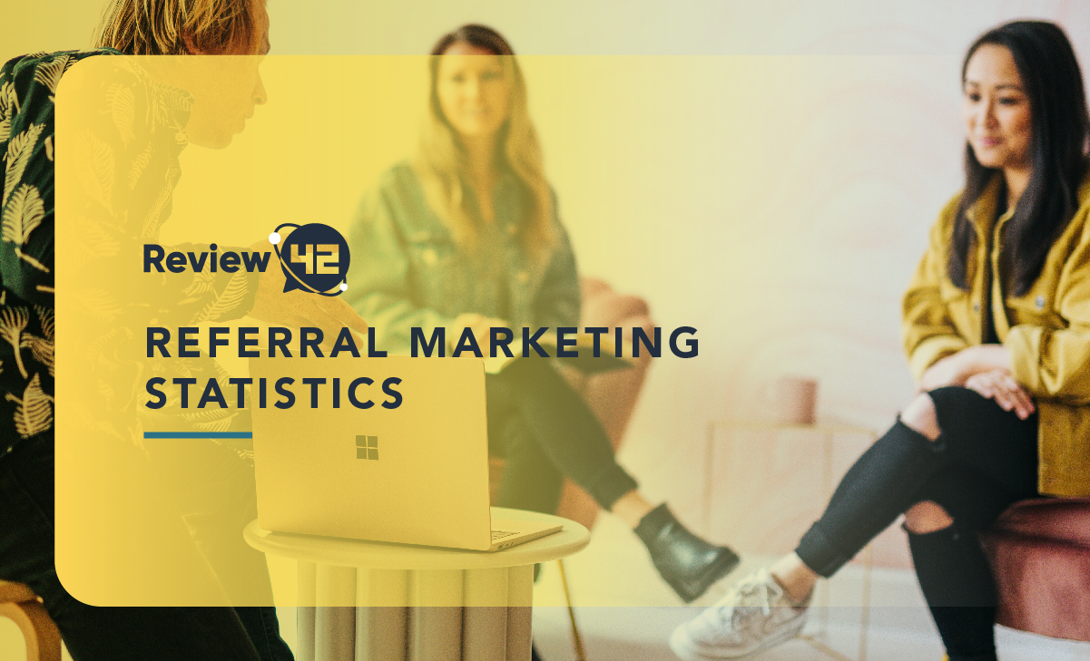 80+ Referral Marketing Statistics to Show You How and Why It Works in 2021