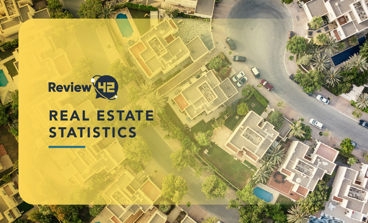 69+ Awesome Real Estate Statistics in 2020