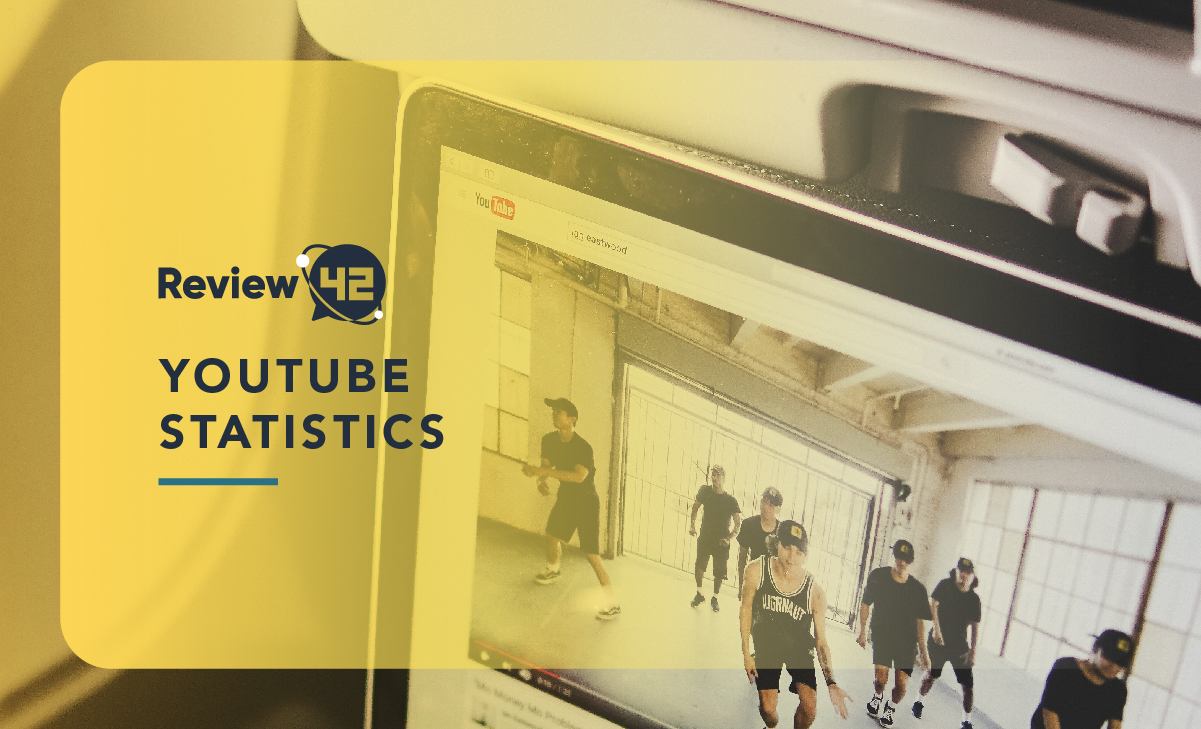 81+ Youtube Statistics – Growth Trends and Popular Videos in 2020