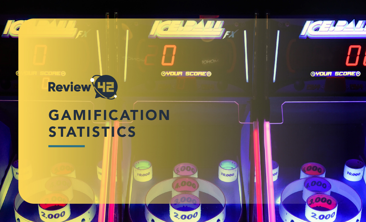Top Gamification Statistics of 2020: Next Level Gaming