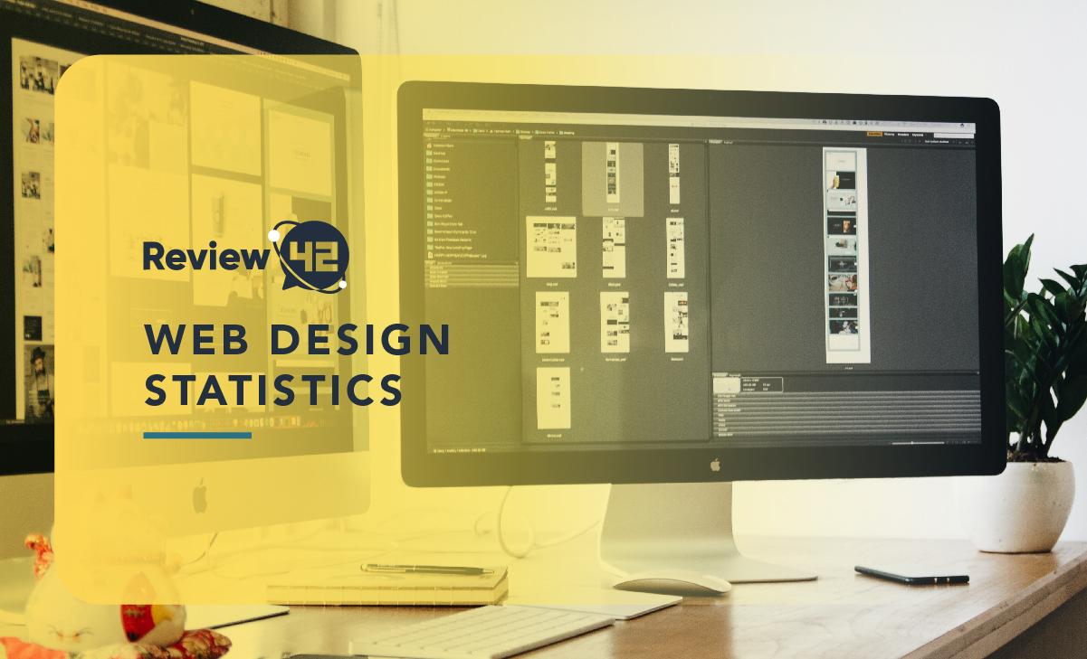 Web Design Statistics, Trends & Predictions [2020's Update]