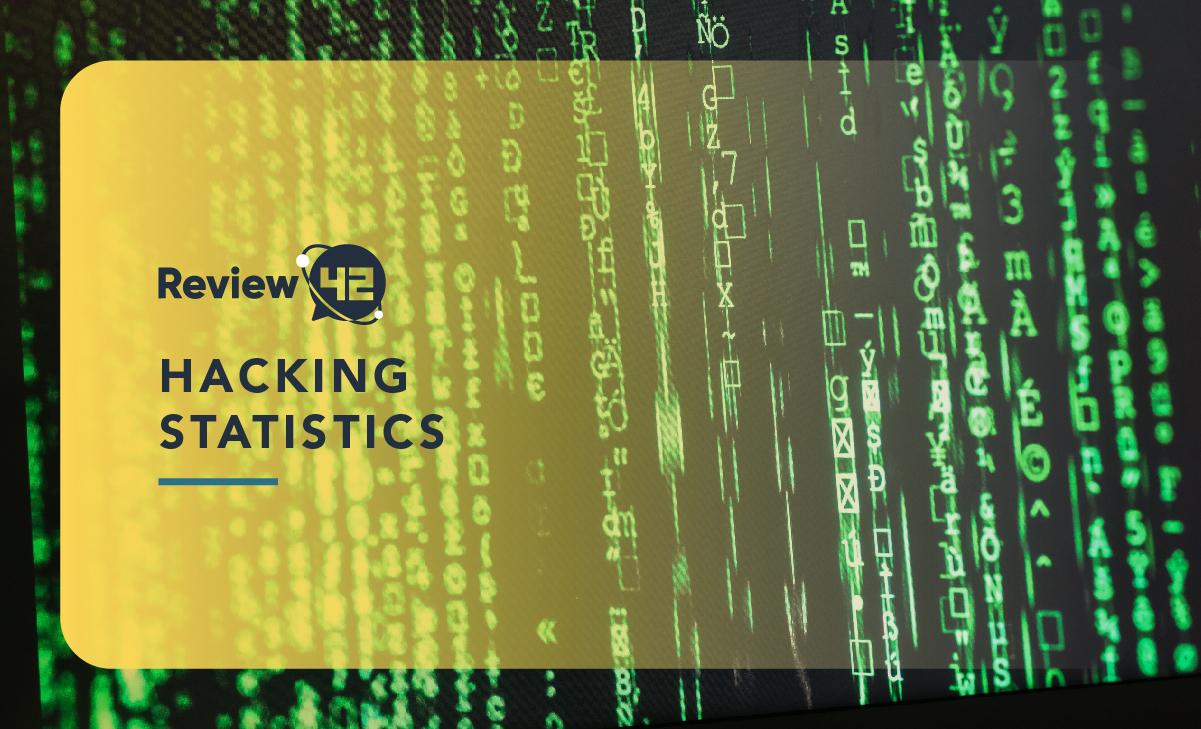 35 Outrageous Hacking Statistics & Predictions [2020 Update]