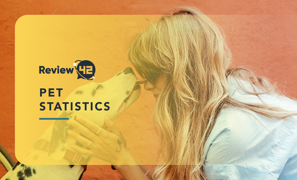 23 Vital Pet Statistics To Know In 2020