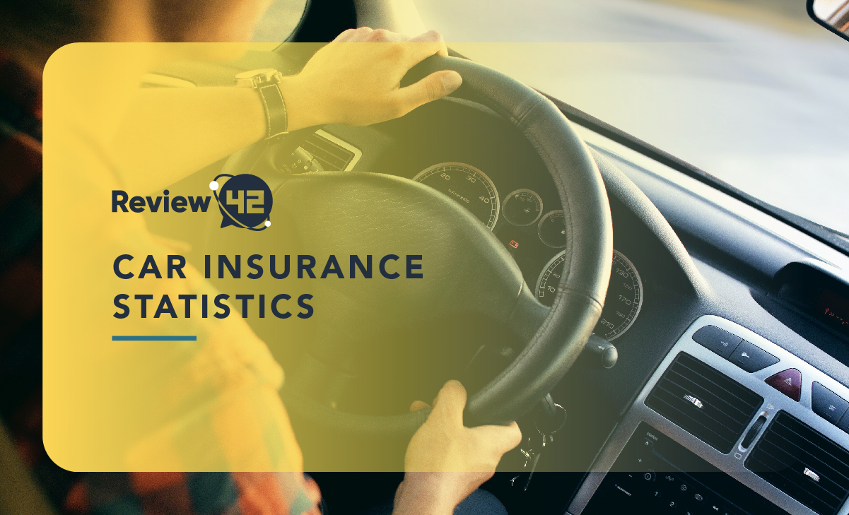 17+ Surprising Car Insurance Statistics to Know in 2021