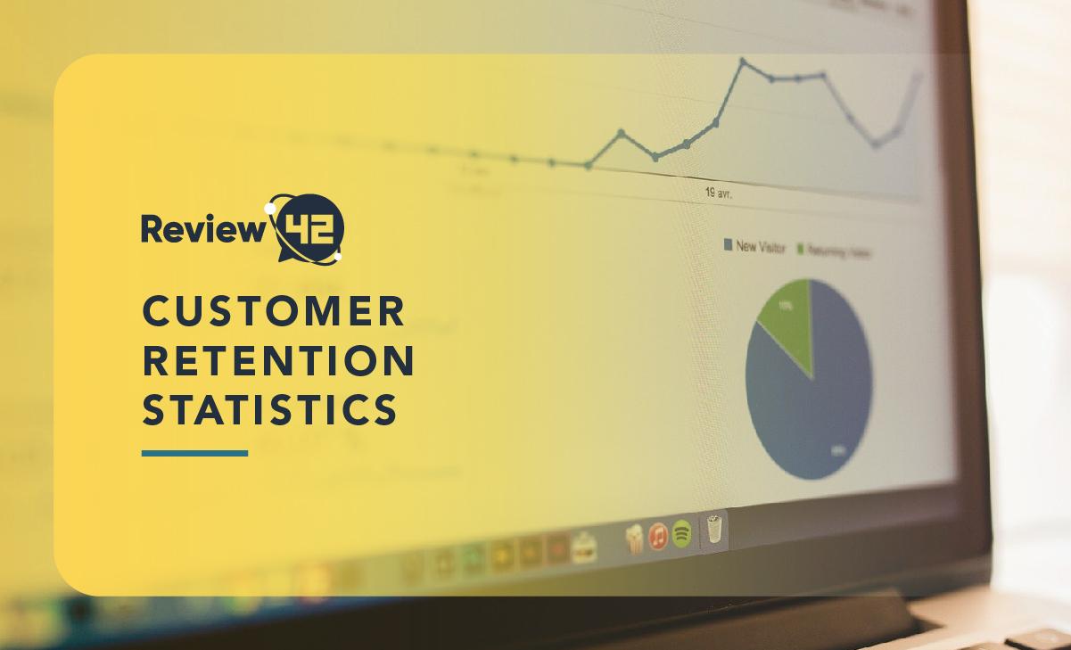 Customer Retention Statistics & Predictions [Updated: August 2020]