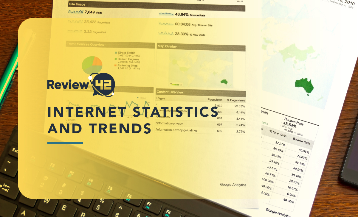 63+ Mind-Blowing Internet Statistics and Trends in 2020