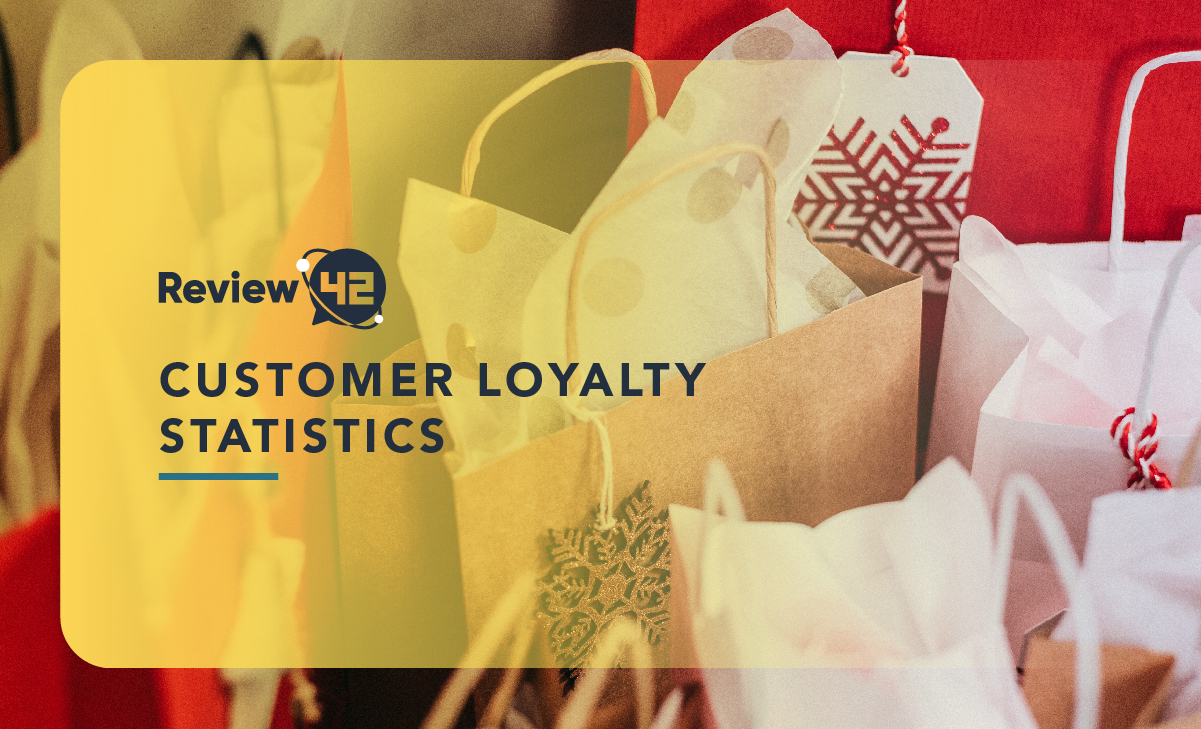 53+ Customer Loyalty Statistics to Keep in Mind in 2021