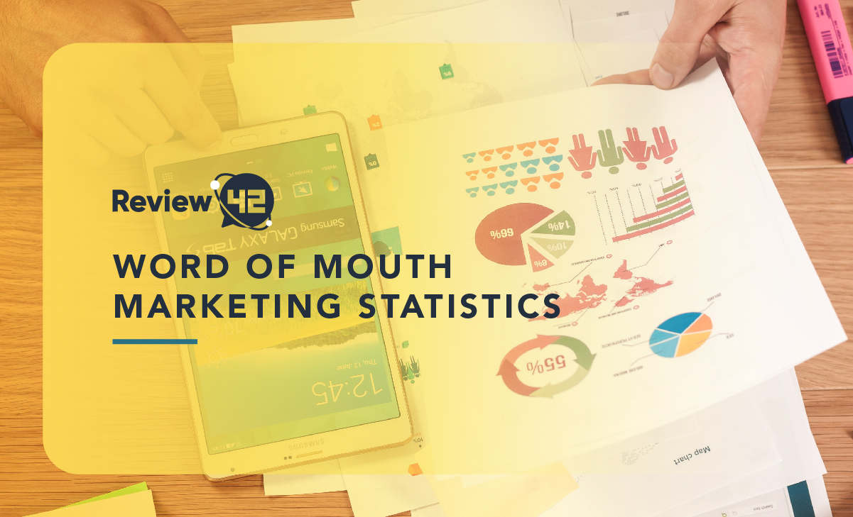 Word Of Mouth Marketing Statistics, Fun Facts & Tips In 2020