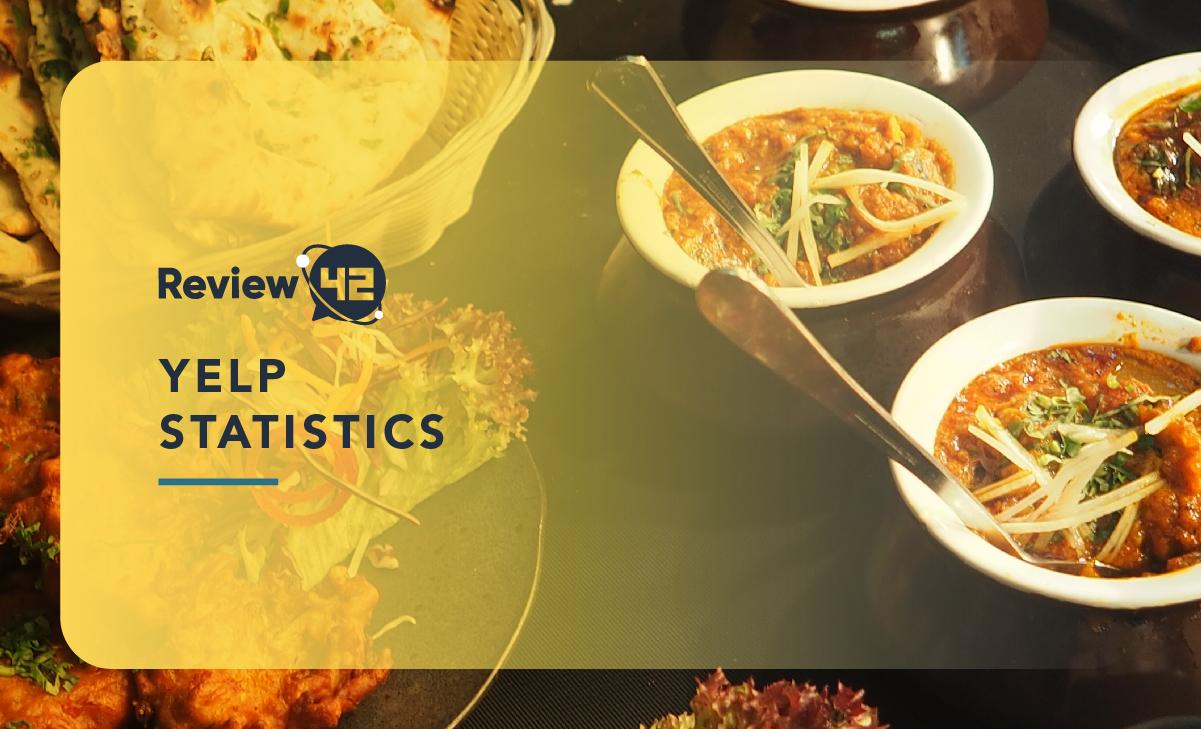 25+ Groundbreaking Yelp Statistics to Make 2021 Count