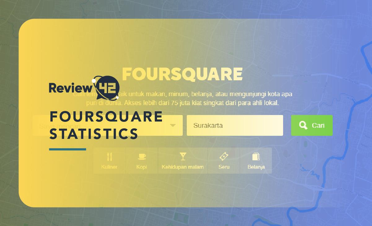 41+ Must Know Foursquare Statistics in 2020
