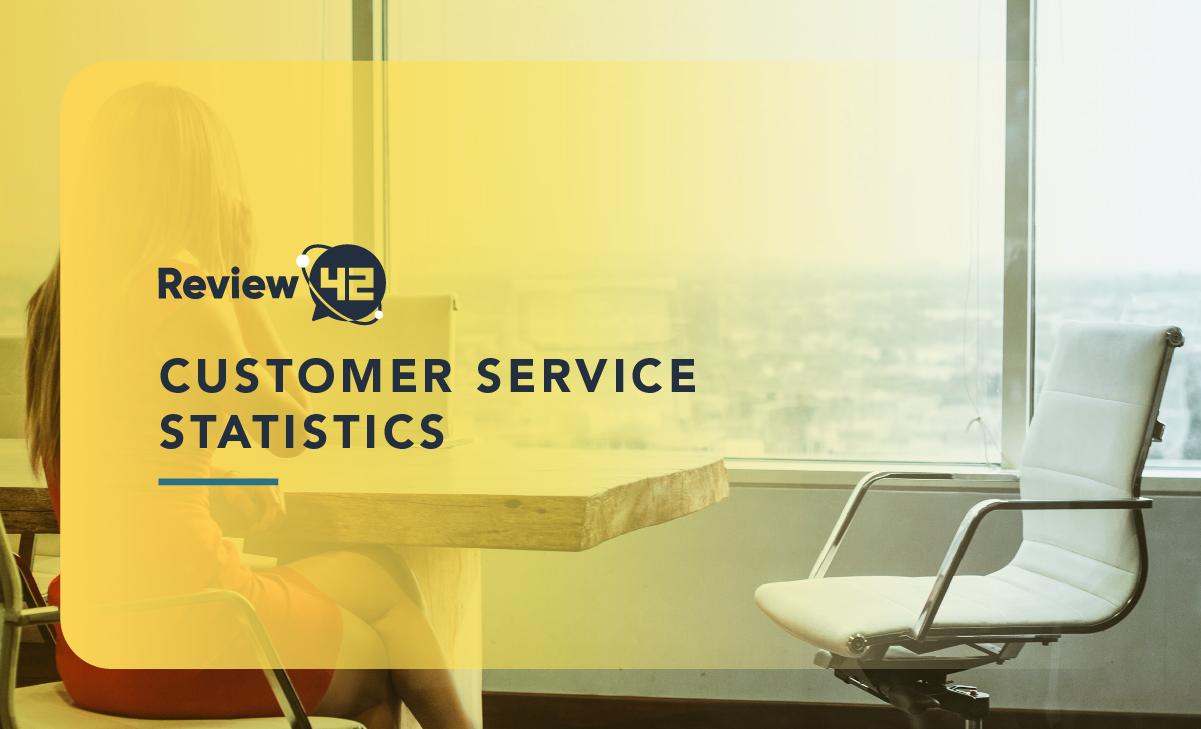 45+ Thrilling Customer Service Statistics [2021's Edition]