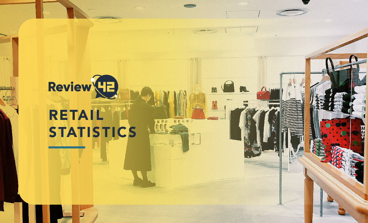 15+ Retail Statistics 2021 and The Future of Shopping