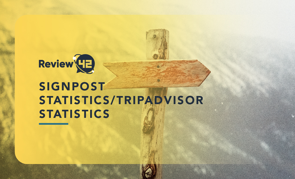 Where is TripAdvisor Going? 39+ Signpost Statistics