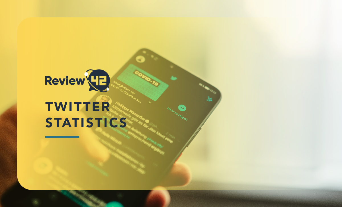Crucial Twitter Statistics, Facts and Predictions in 2020