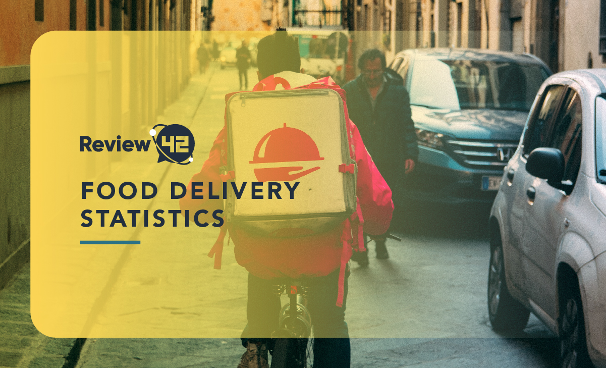 20 Fascinating Food Delivery Statistics in 2021