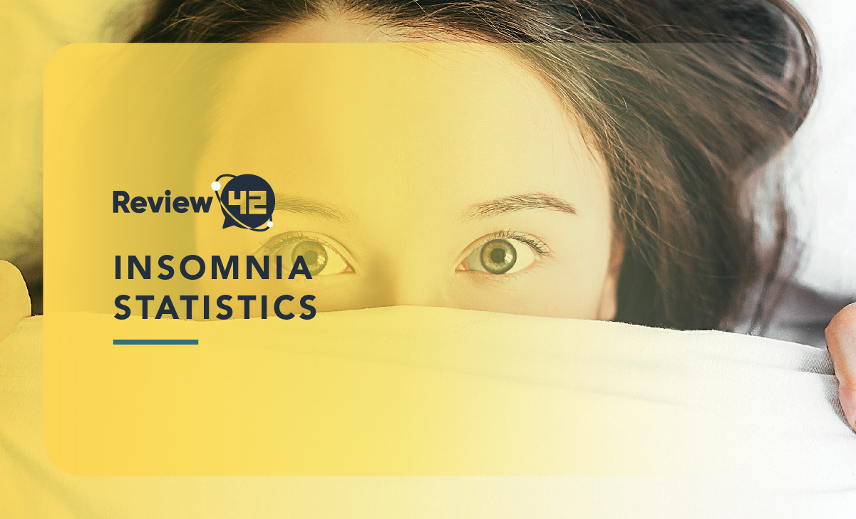 2021 Insomnia Statistics That Will Keep You Up At Night
